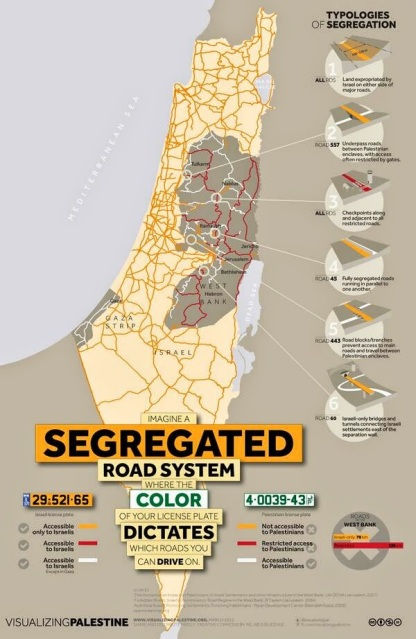 Israel+segregated+roads.jpg